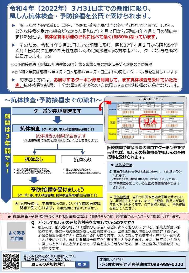 検査 風疹 クーポン 抗体